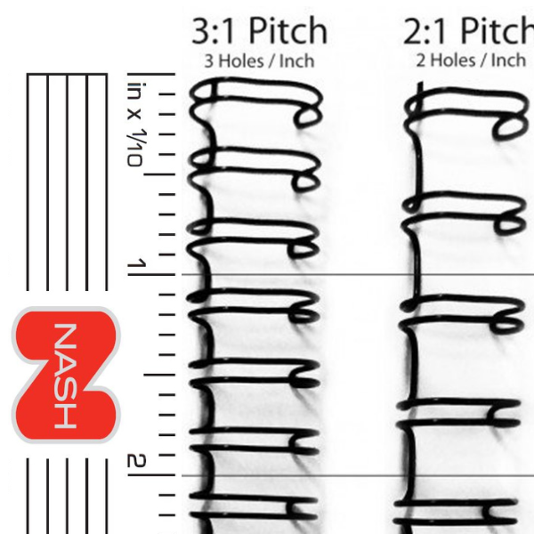2:1 and 3:1 Binding wire pitches