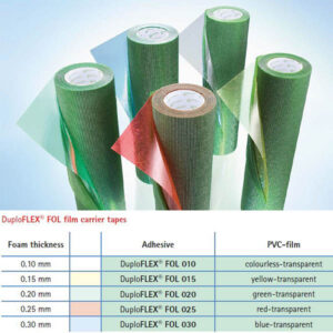 DuploFlex Fol Plate MountingTapes Image