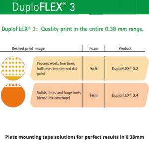 Duploflex 3 Plate Mounting Tape